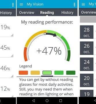 apps para recuperar la vision