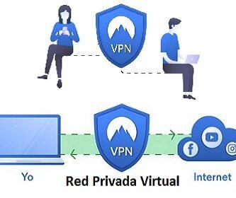 ¿Qué es una conexión VPN y para qué sirve