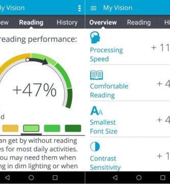 mejorar la vista con aplicaciones
