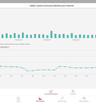 Saber nuestro consumo eléctrico por Internet